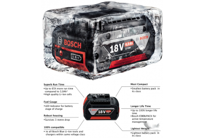 Why choose the Bosch CoolPack?