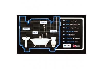 Salamander CT Bathroom Pumps – Now Available