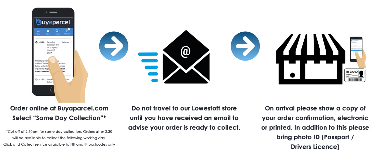 Buyaparcel Lowestoft Click and Collect